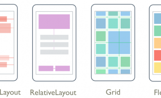 xamarin.forms布局Layout,Frame,ContentView,TemplateView